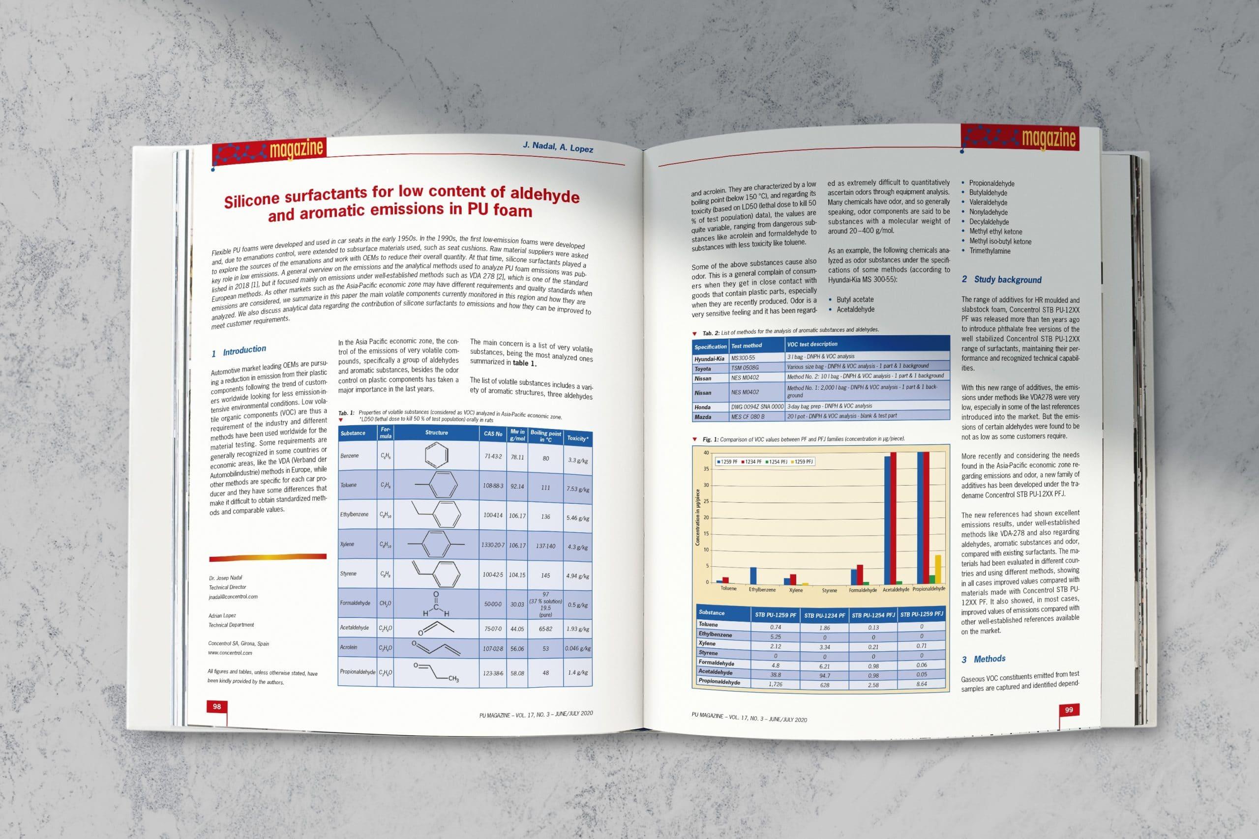 research paper magazine